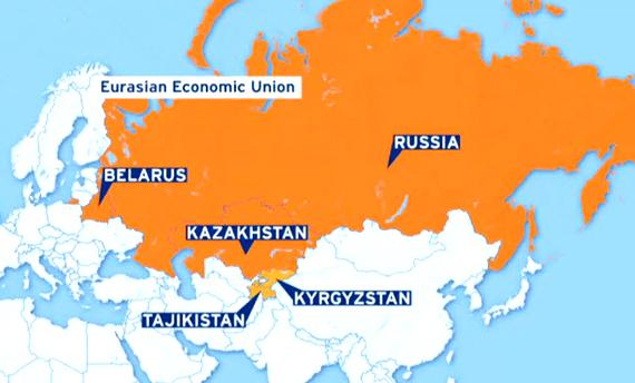 A Common Energy Market in the Eurasian Economic Union